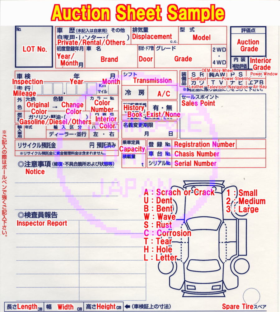 Auction Sheet - Japan Partner