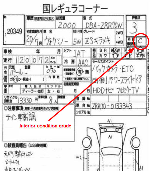 Interior Condtion Grade (Auction sheet)
