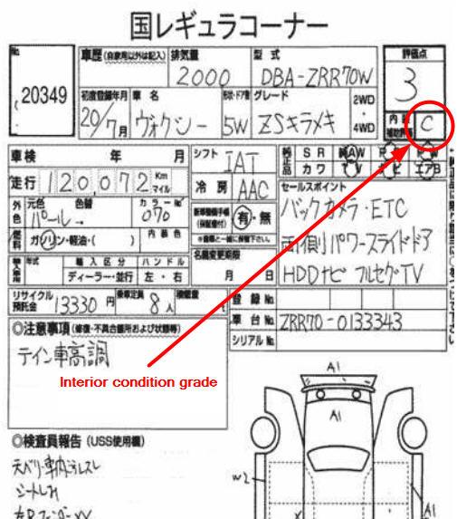 Interior Condtion Grade (Auction sheet)